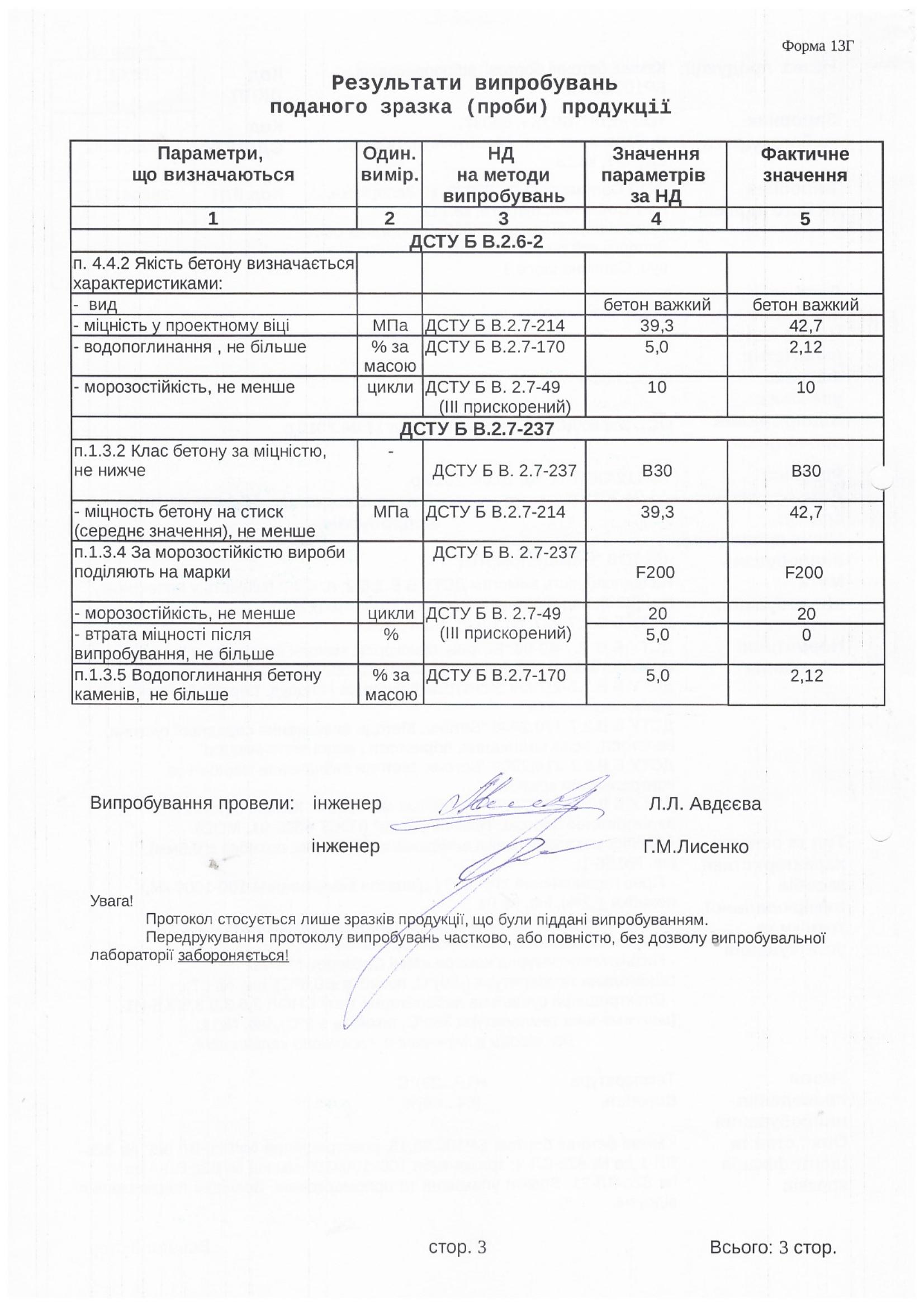 протокол результаты